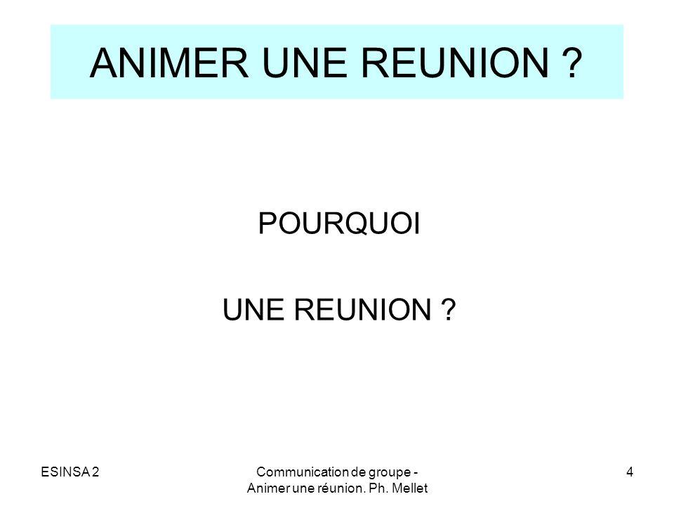 ESINSA 2Communication de groupe - Animer une réunion. Ph. Mellet 4 ANIMER UNE REUNION ? POURQUOI UNE REUNION ?