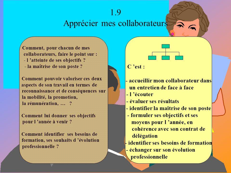 1.8 Construire et actualiser la grille des compétences de mes collaborateurs Comment développer les compétences de mes collaborateurs : - faire un dia