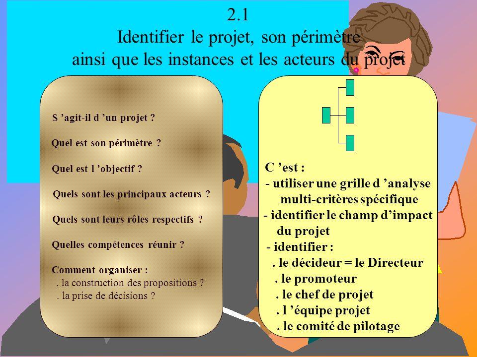 2. L e m a n a g e m e n t d e p r o j e t 2 Comment définir un projet ? Comment le structurer ? Comment conduire un projet :. déterminer les actions