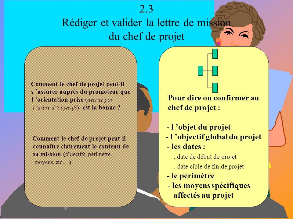 2.2 Construire larbre d objectifs Comment cadrer l orientation du projet ? Comment décliner l objectif du projet en sous-objectifs dans les grands dom