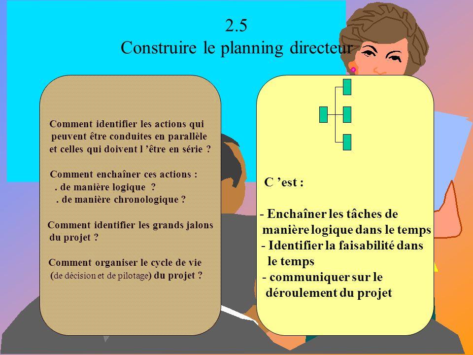 2.4 Construire l organigramme des tâches Comment passer des sous-objectifs aux actions dans chacun des grands domaines concernés par le projet ? Comme