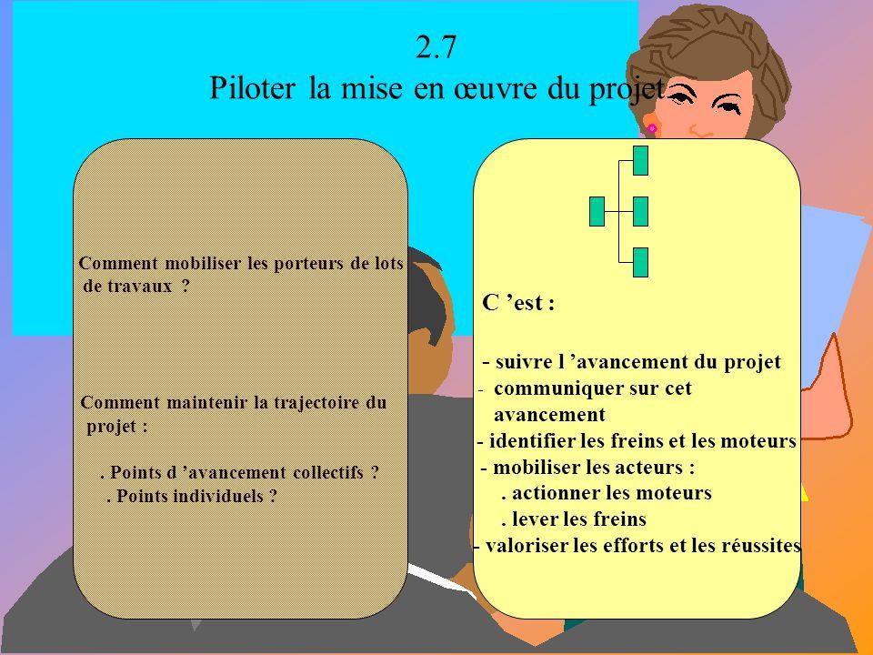 2.6 Rédiger et Négocier l attribution des lots de travaux Comment clarifier la contribution attendue de chaque porteur de lots de travaux :. Les actio