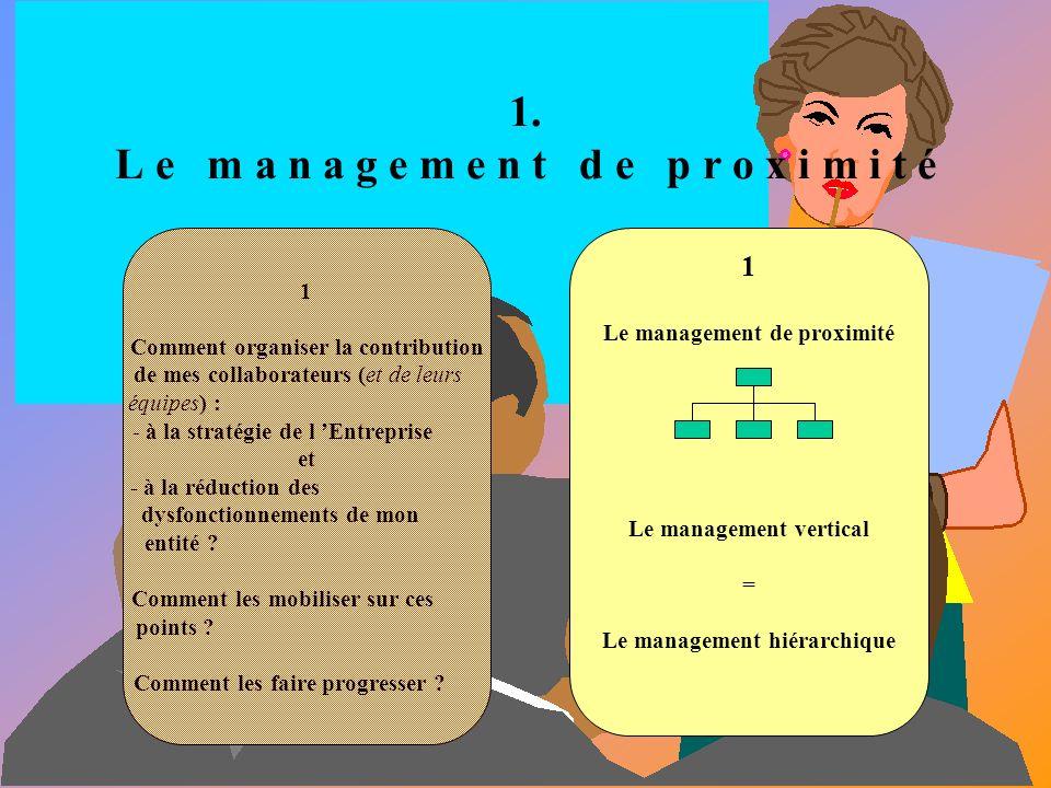 Le management Comment organiser mon entité ? Comment clarifier les rôles de mes collaborateurs et leur donner des objectifs correspondants à ce rôle ?