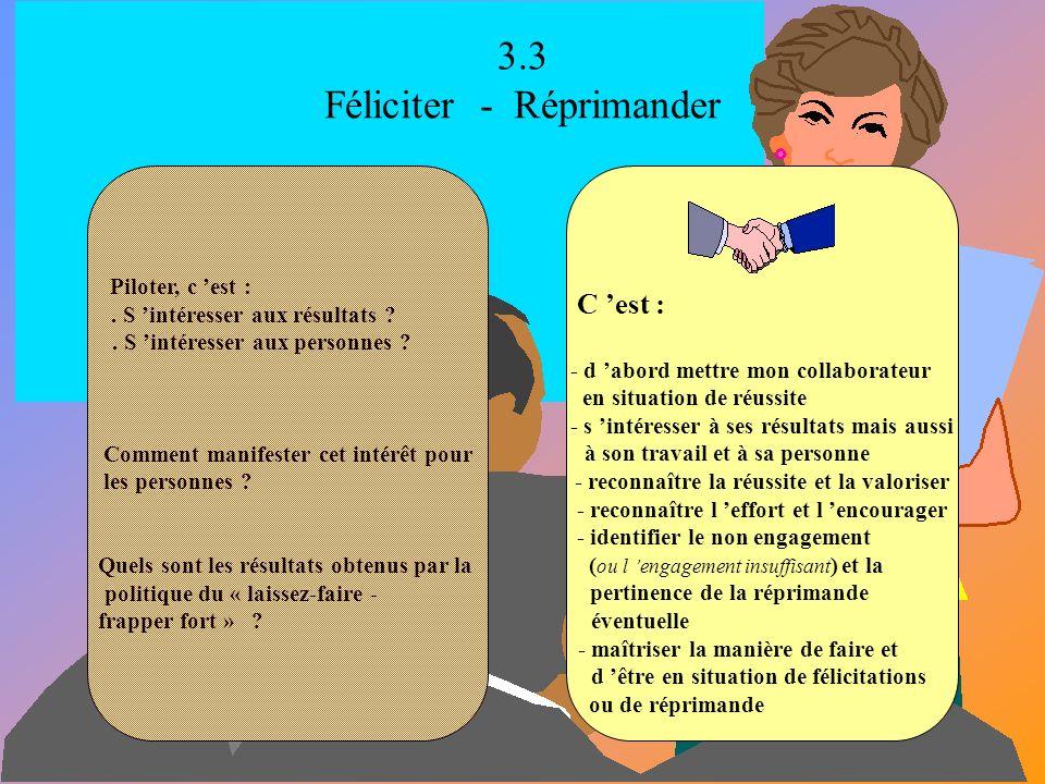 3.2 Accorder de l autonomie à mes collaborateurs Quel lien existe-t-il entre la gestion de mon temps et la délégation à mes collaborateurs ? Comment p