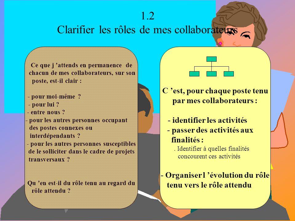 1.2 Clarifier les rôles de mes collaborateurs Ce que j attends en permanence de chacun de mes collaborateurs, sur son poste, est-il clair : - pour moi-même .