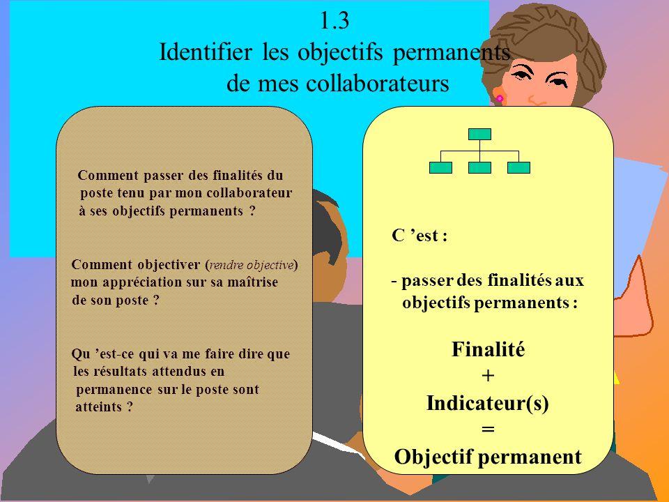 3.5 Conduire une réunion et/ou 3.6 Conduire un débat d équipe Comment, avec mes collaborateurs ( ou avec d autres personnes ) : - étudier un problème .