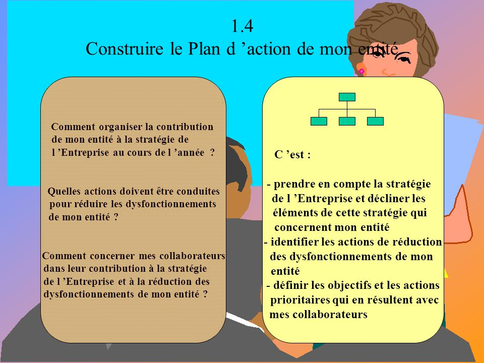 2.4 Construire l organigramme des tâches Comment passer des sous-objectifs aux actions dans chacun des grands domaines concernés par le projet .