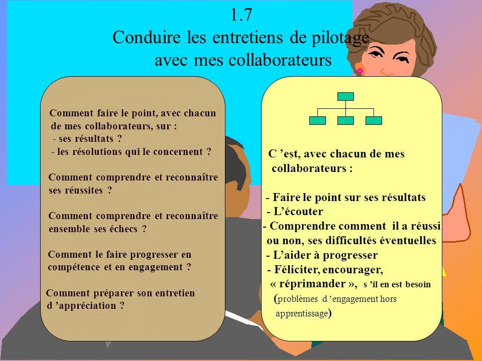 1.7 Conduire les entretiens de pilotage avec mes collaborateurs Comment faire le point, avec chacun de mes collaborateurs, sur : - ses résultats .