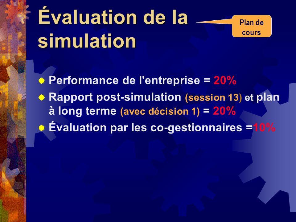 Évaluation de la simulation Performance de l entreprise = 20% Rapport post-simulation (session 13) et plan à long terme (avec décision 1) = 20% Évaluation par les co-gestionnaires =10% Plan de cours