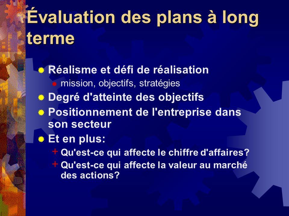 Évaluation des plans à long terme Réalisme et défi de réalisation mission, objectifs, stratégies Degré d atteinte des objectifs Positionnement de l entreprise dans son secteur Et en plus: + Qu est-ce qui affecte le chiffre d affaires.