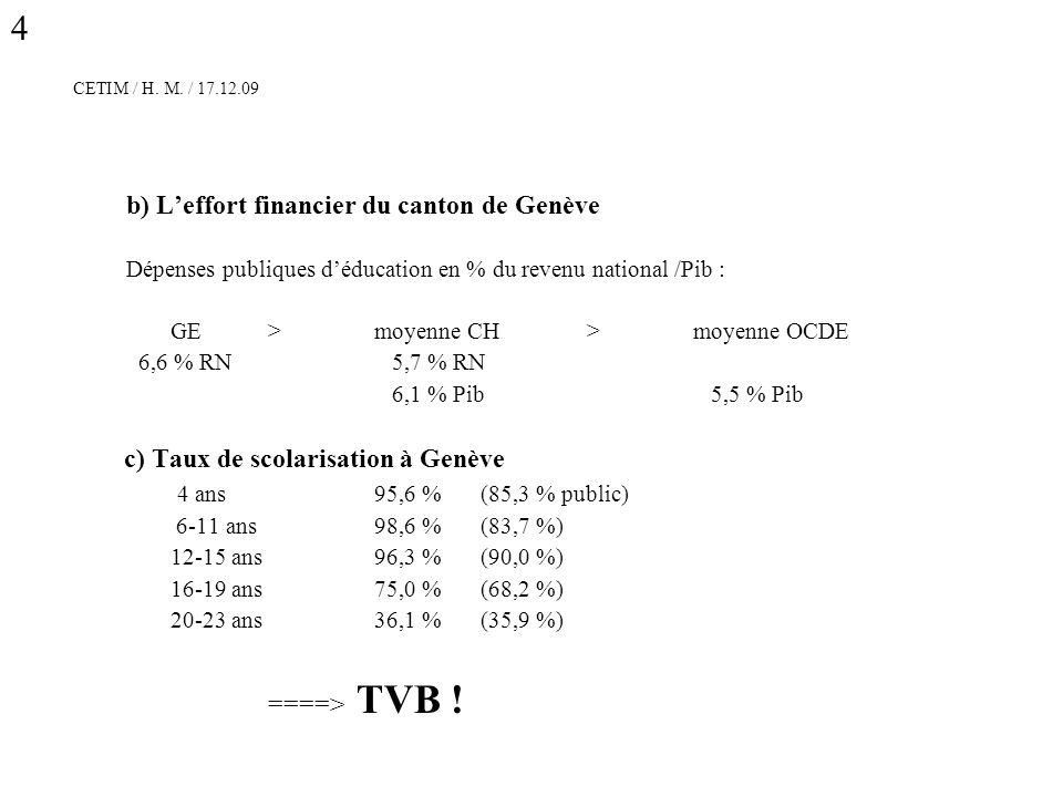 CETIM / H. M. / 17.12.09 b) Leffort financier du canton de Genève Dépenses publiques déducation en % du revenu national /Pib : GE >moyenne CH>moyenne