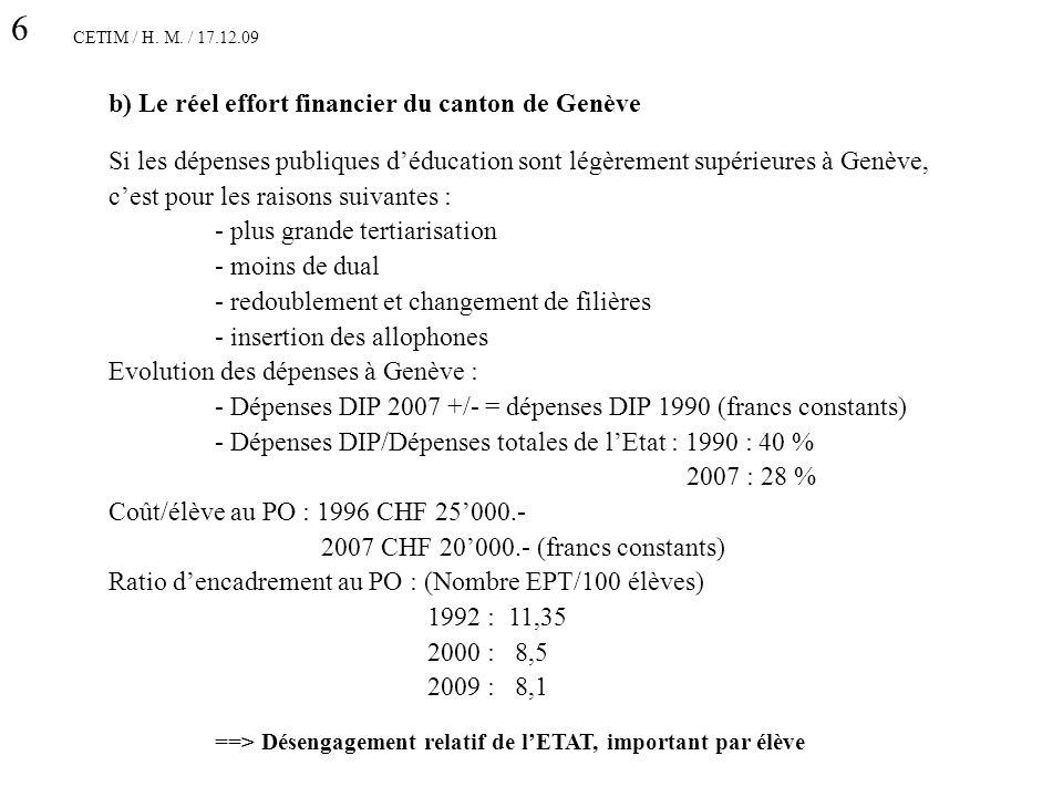 CETIM / H. M. / 17.12.09 b) Le réel effort financier du canton de Genève Si les dépenses publiques déducation sont légèrement supérieures à Genève, ce