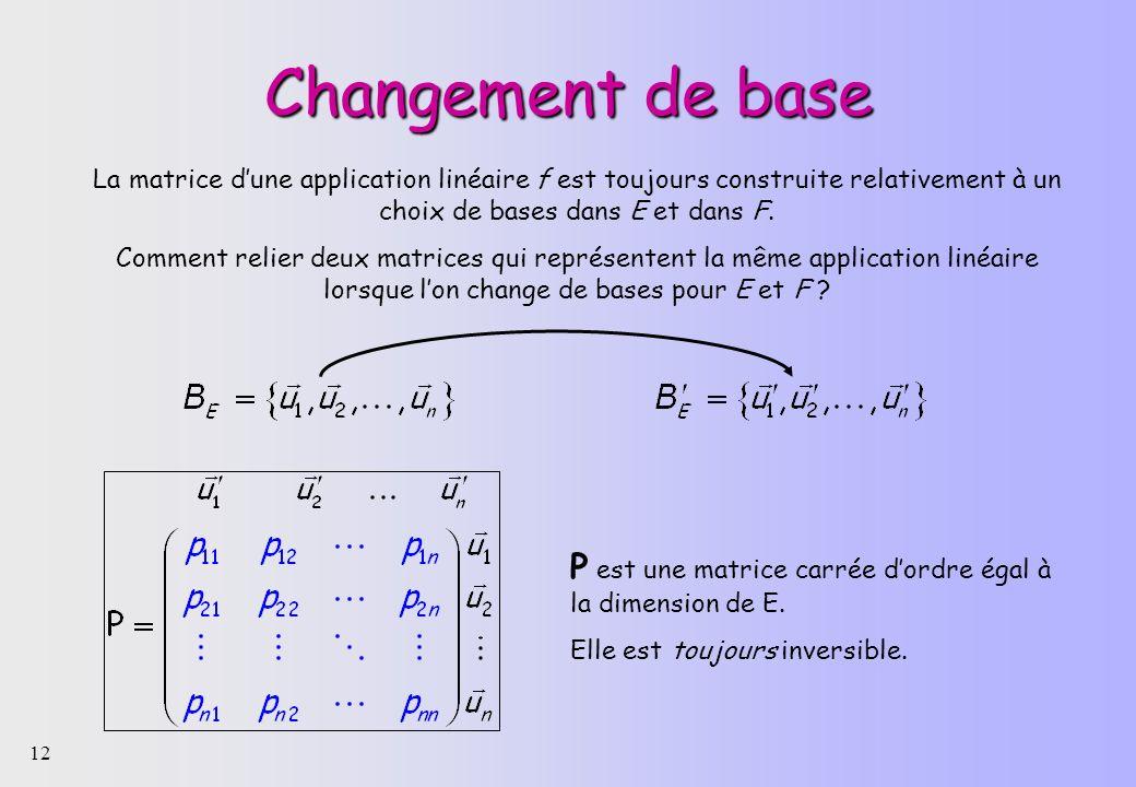 12 Changement de base La matrice dune application linéaire f est toujours construite relativement à un choix de bases dans E et dans F. Comment relier