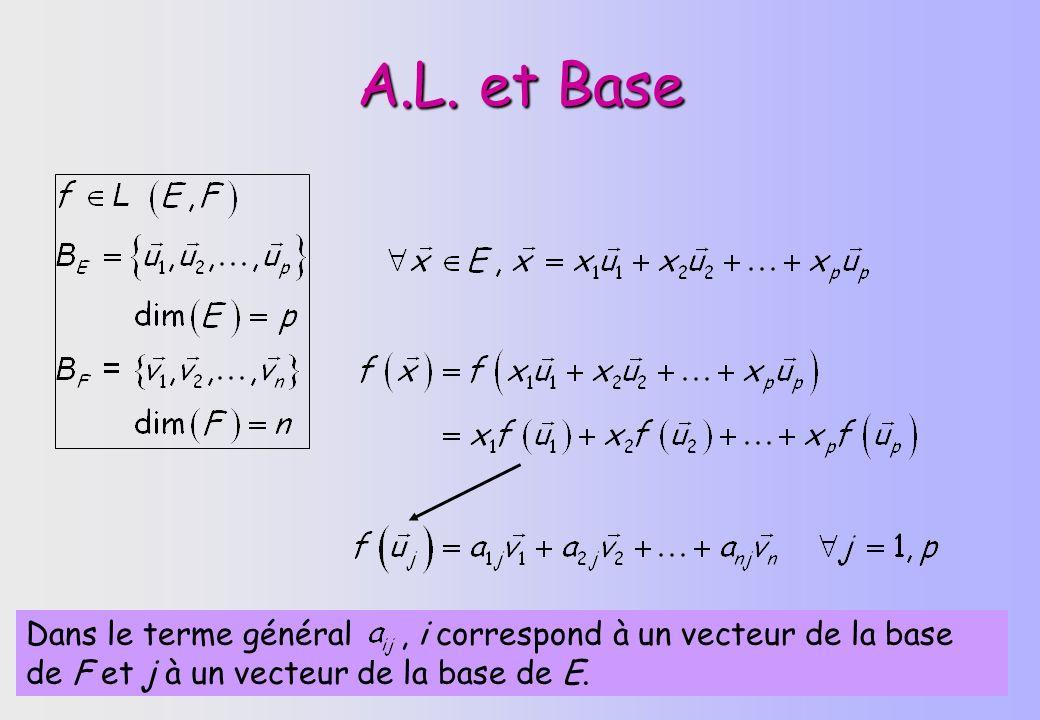2 A.L. et Base Dans le terme général, i correspond à un vecteur de la base de F et j à un vecteur de la base de E.