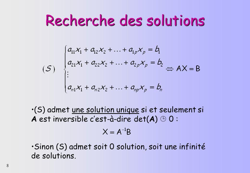 8 Recherche des solutions (S) admet une solution unique si et seulement si A est inversible cest-à-dire det(A) 0 : Sinon (S) admet soit 0 solution, so