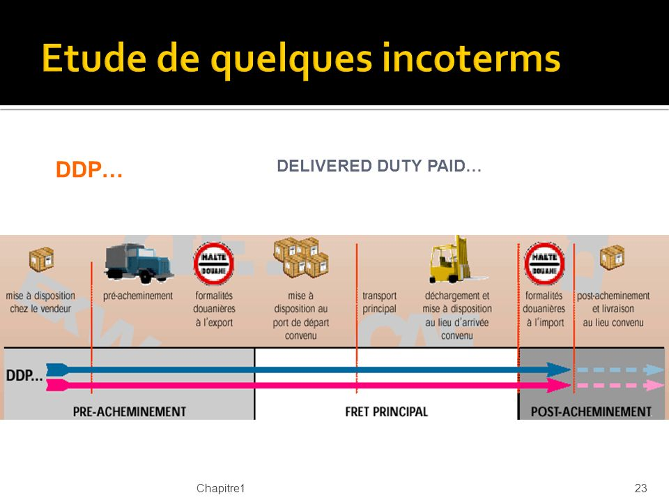 Chapitre123 DDP… DELIVERED DUTY PAID…