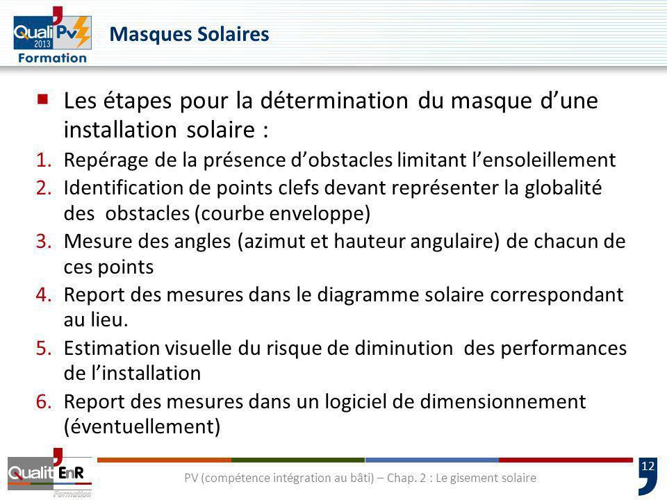 12 PV (compétence intégration au bâti) – Chap. 2 : Le gisement solaire Masques Solaires Les étapes pour la détermination du masque dune installation s