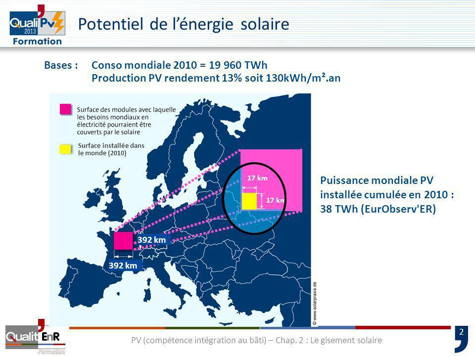 2 PV (compétence intégration au bâti) – Chap. 2 : Le gisement solaire Potentiel de lénergie solaire Bases :Conso mondiale 2010 = 19 960 TWh Production