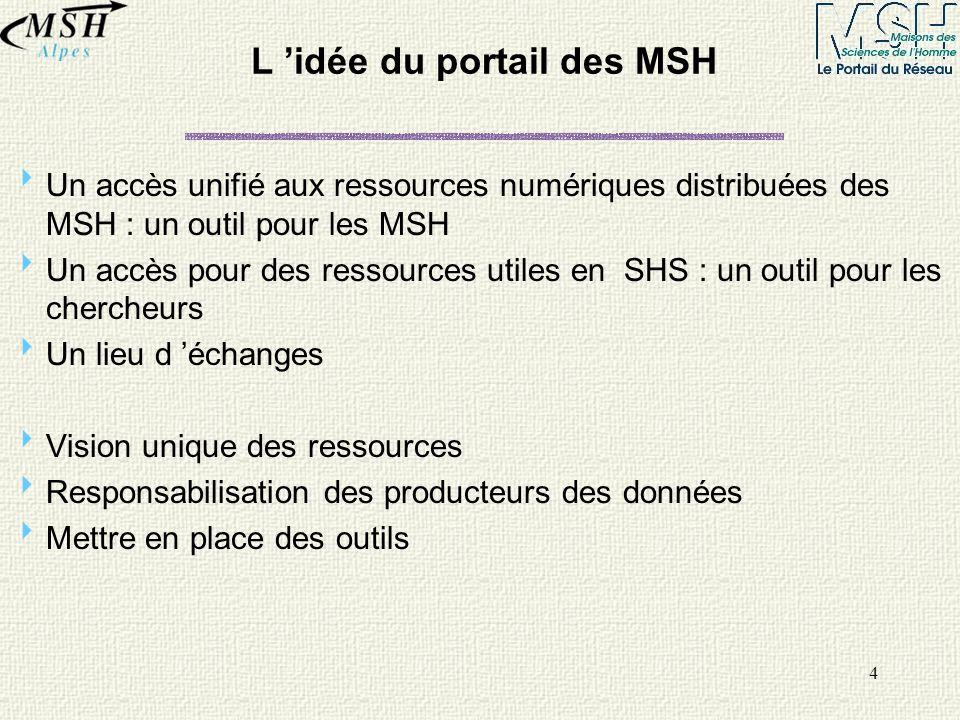 4 L idée du portail des MSH Un accès unifié aux ressources numériques distribuées des MSH : un outil pour les MSH Un accès pour des ressources utiles