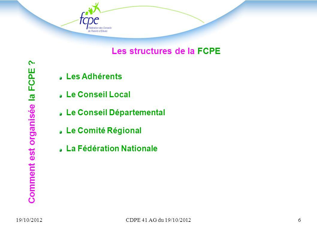 19/10/2012CDPE 41 AG du 19/10/20126 Comment est organisée la FCPE ? Les structures de la FCPE Les Adhérents Le Conseil Local Le Conseil Départemental