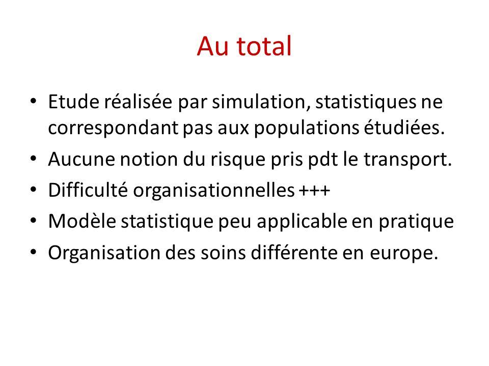 Au total Etude réalisée par simulation, statistiques ne correspondant pas aux populations étudiées.