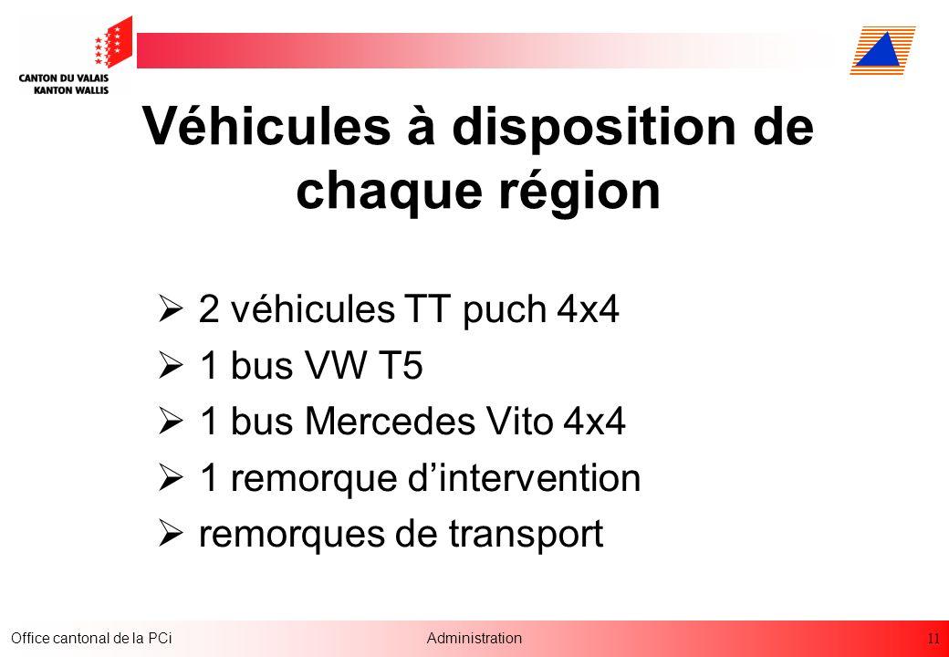 11 Office cantonal de la PCiAdministration Véhicules à disposition de chaque région 2 véhicules TT puch 4x4 1 bus VW T5 1 bus Mercedes Vito 4x4 1 remo