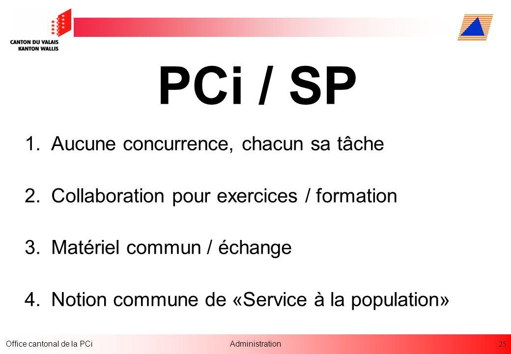 25 Office cantonal de la PCiAdministration PCi / SP 1.Aucune concurrence, chacun sa tâche 2.Collaboration pour exercices / formation 3.Matériel commun