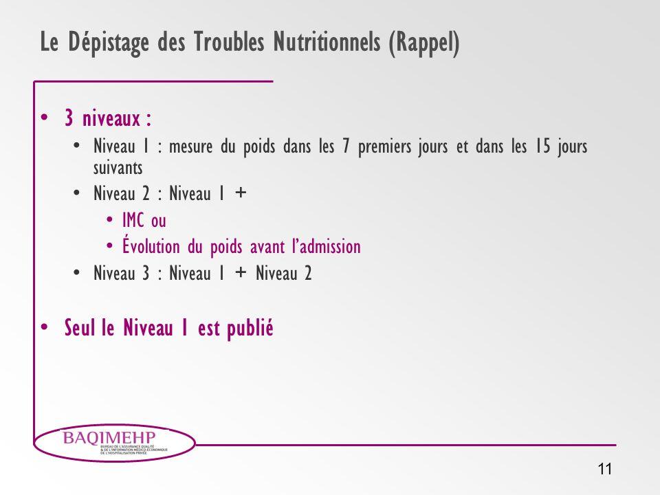 11 Le Dépistage des Troubles Nutritionnels (Rappel) 3 niveaux : Niveau 1 : mesure du poids dans les 7 premiers jours et dans les 15 jours suivants Niv
