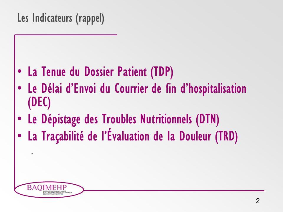 2 Les Indicateurs (rappel) La Tenue du Dossier Patient (TDP) Le Délai dEnvoi du Courrier de fin dhospitalisation (DEC) Le Dépistage des Troubles Nutri
