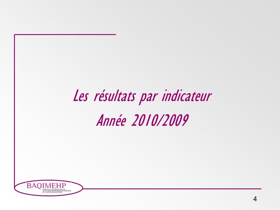4 Les résultats par indicateur Année 2010/2009