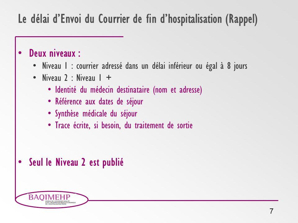 7 Le délai dEnvoi du Courrier de fin dhospitalisation (Rappel) Deux niveaux : Niveau 1 : courrier adressé dans un délai inférieur ou égal à 8 jours Ni