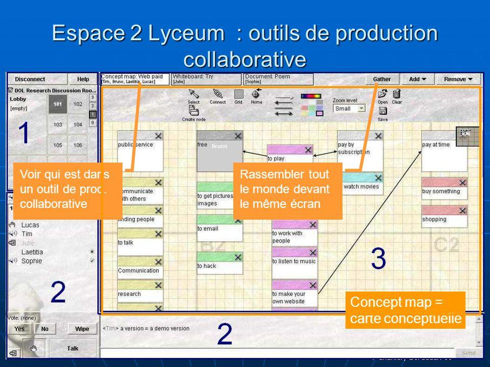 T Chanier, Bordeaux 06 26 Espace 2 Lyceum : outils de production collaborative Concept map = carte conceptuelle Rassembler tout le monde devant le même écran Voir qui est dans un outil de prod.