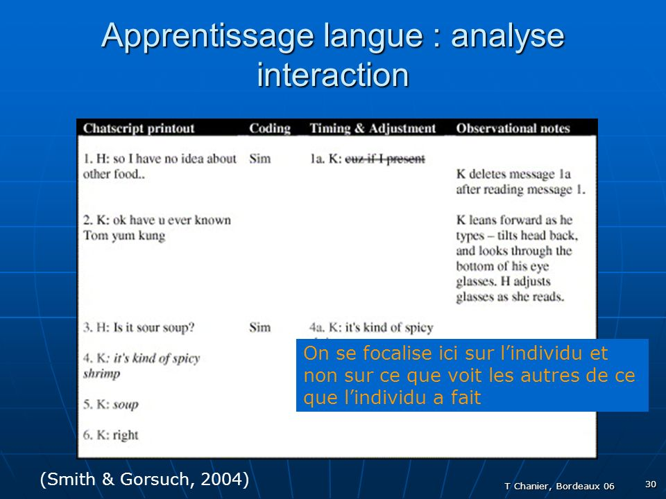 T Chanier, Bordeaux 06 30 Apprentissage langue : analyse interaction (Smith & Gorsuch, 2004) On se focalise ici sur lindividu et non sur ce que voit l