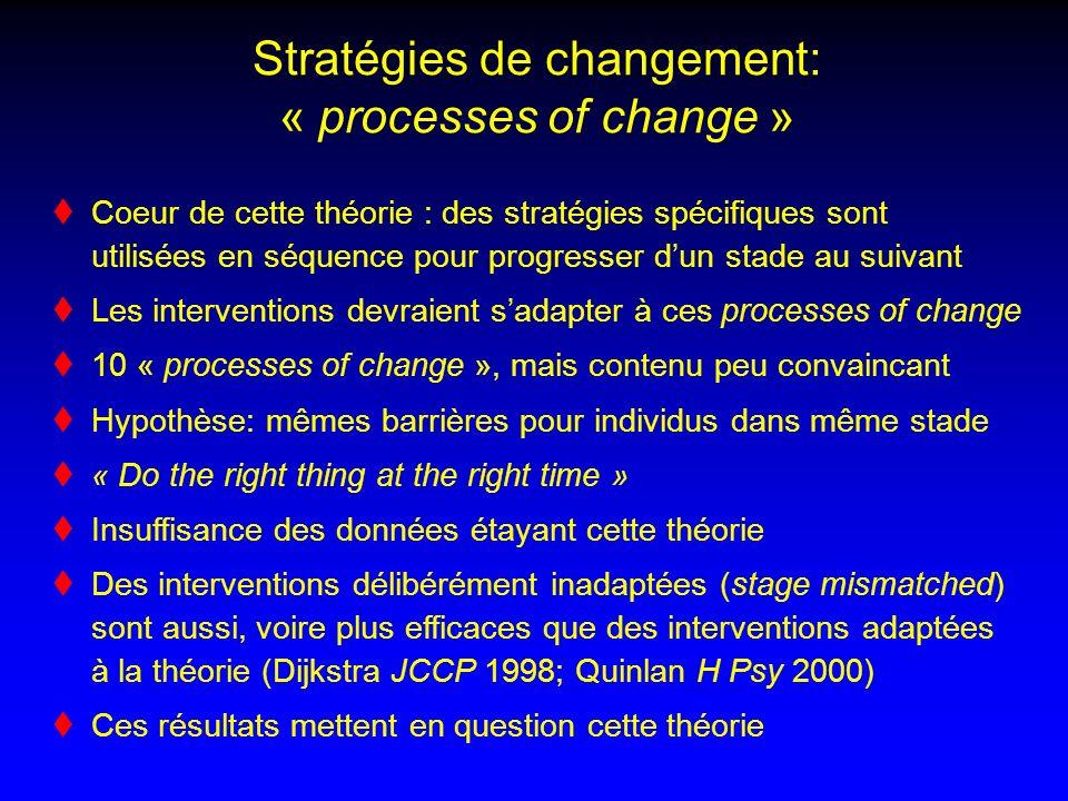 Stratégies de changement: « processes of change » Coeur de cette théorie : des stratégies spécifiques sont utilisées en séquence pour progresser dun s