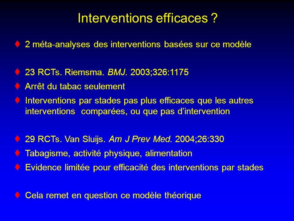 Interventions efficaces ? 2 méta-analyses des interventions basées sur ce modèle 23 RCTs. Riemsma. BMJ. 2003;326:1175 Arrêt du tabac seulement Interve