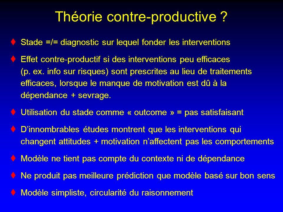 Théorie contre-productive ? Stade =/= diagnostic sur lequel fonder les interventions Effet contre-productif si des interventions peu efficaces (p. ex.