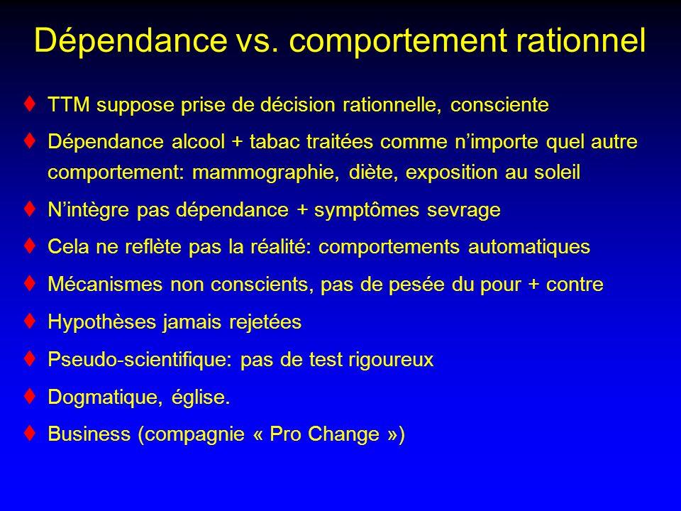 Dépendance vs. comportement rationnel TTM suppose prise de décision rationnelle, consciente Dépendance alcool + tabac traitées comme nimporte quel aut