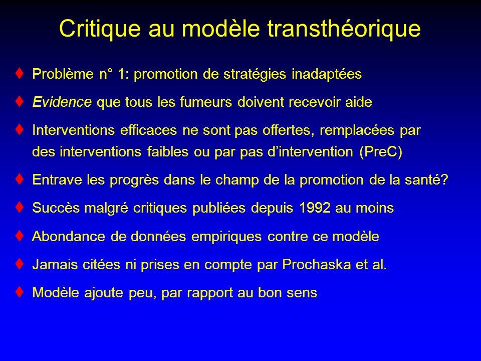 Critique au modèle transthéorique Problème n° 1: promotion de stratégies inadaptées Evidence que tous les fumeurs doivent recevoir aide Interventions