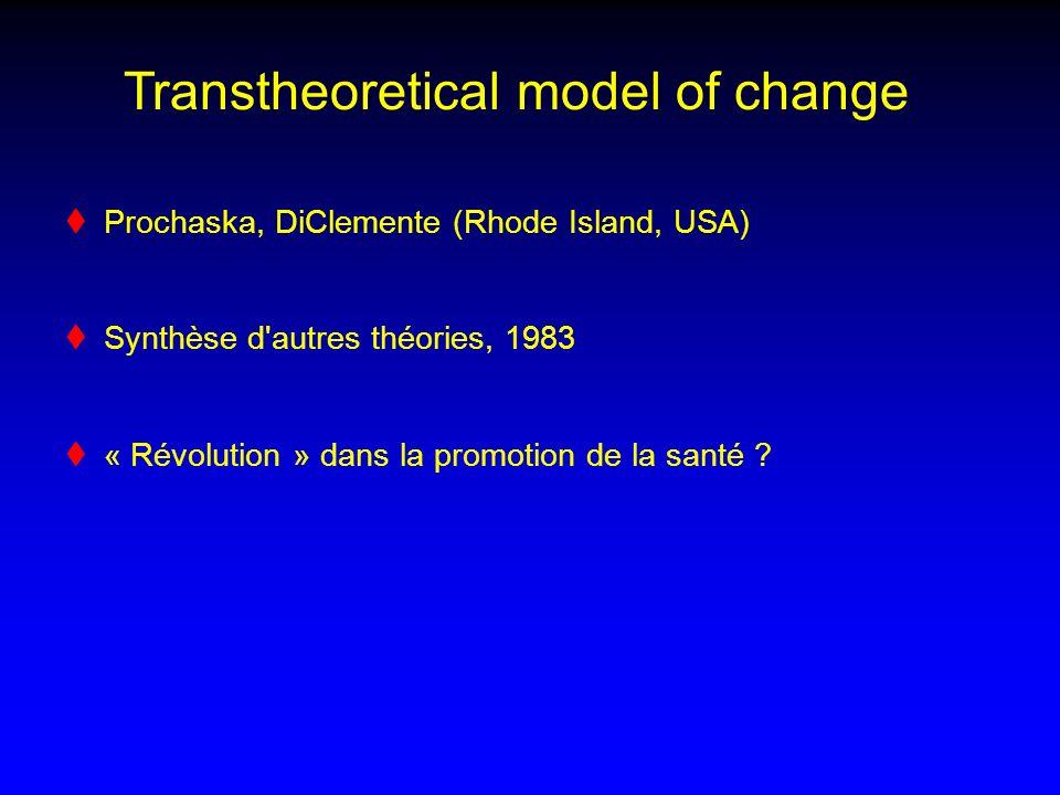 Transtheoretical model of change Prochaska, DiClemente (Rhode Island, USA) Synthèse d'autres théories, 1983 « Révolution » dans la promotion de la san