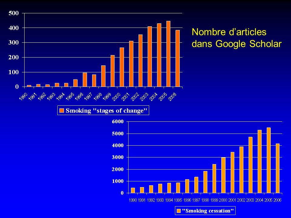 Nombre darticles dans Google Scholar