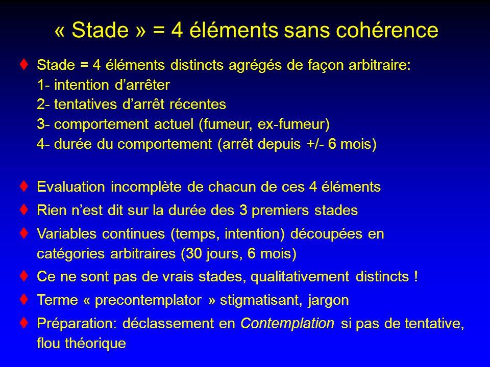 « Stade » = 4 éléments sans cohérence Stade = 4 éléments distincts agrégés de façon arbitraire: 1- intention darrêter 2- tentatives darrêt récentes 3-