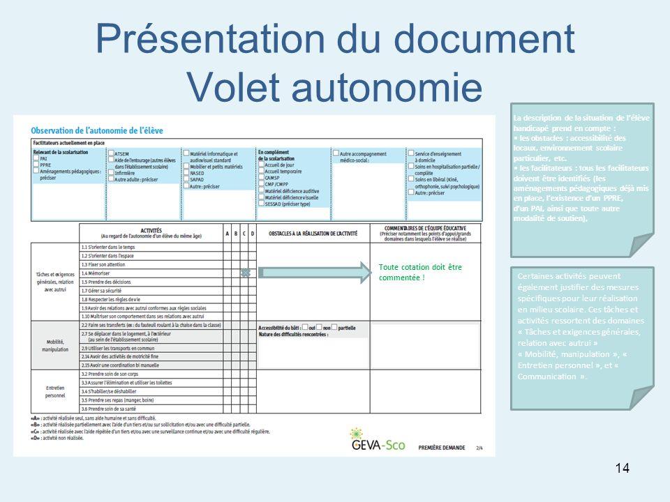 14 Présentation du document Volet autonomie Certaines activités peuvent également justifier des mesures spécifiques pour leur réalisation en milieu scolaire.