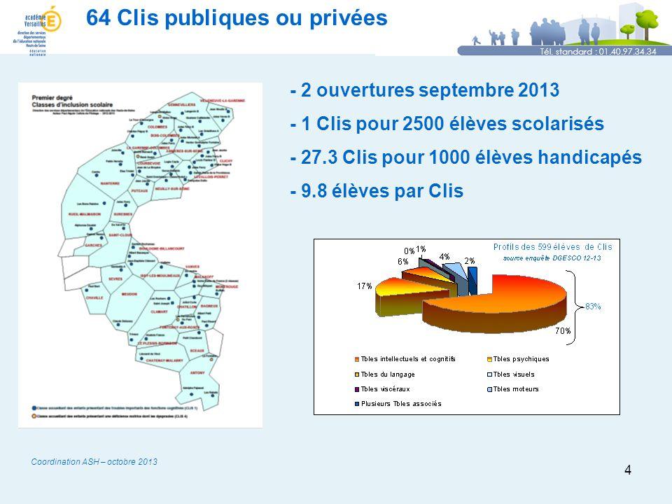 4 - 2 ouvertures septembre 2013 - 1 Clis pour 2500 élèves scolarisés - 27.3 Clis pour 1000 élèves handicapés - 9.8 élèves par Clis Tél.