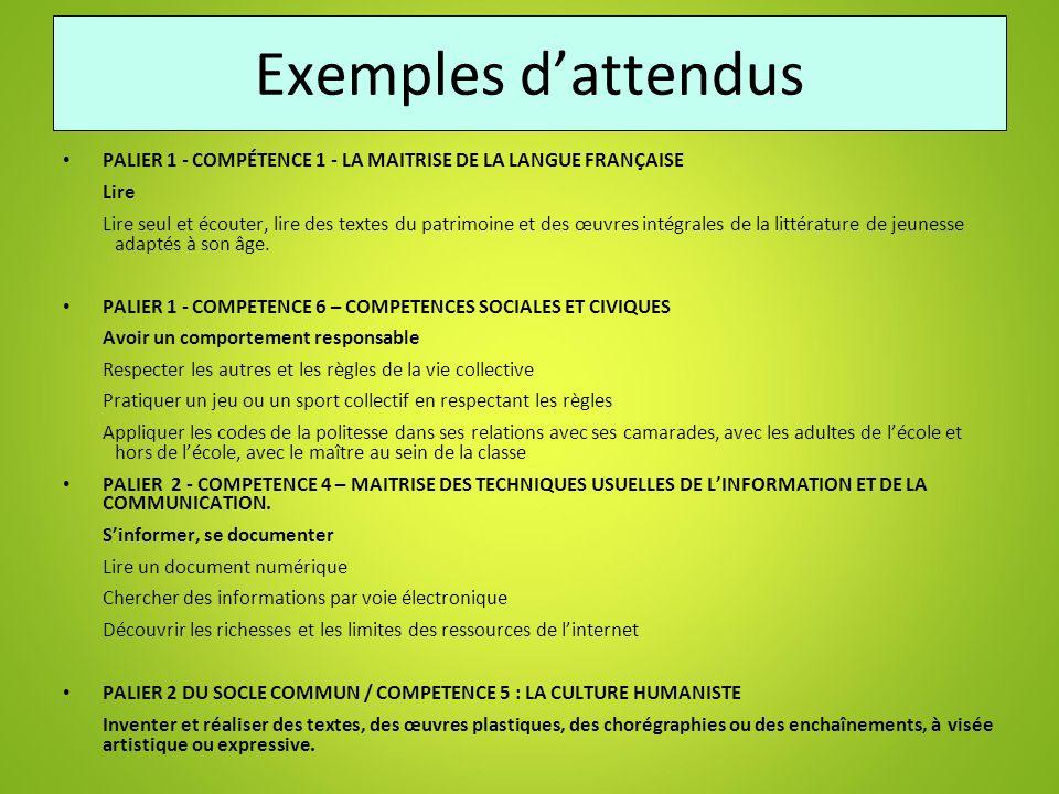 Exemples dattendus PALIER 1 - COMPÉTENCE 1 - LA MAITRISE DE LA LANGUE FRANÇAISE Lire Lire seul et écouter, lire des textes du patrimoine et des œuvres