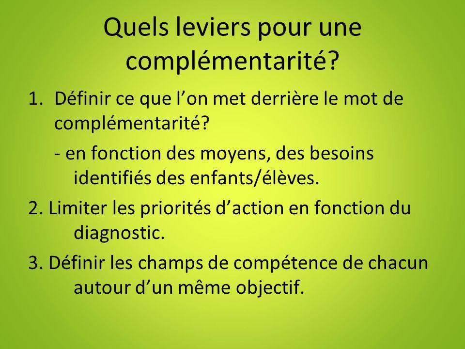 Quels leviers pour une complémentarité? 1.Définir ce que lon met derrière le mot de complémentarité? - en fonction des moyens, des besoins identifiés
