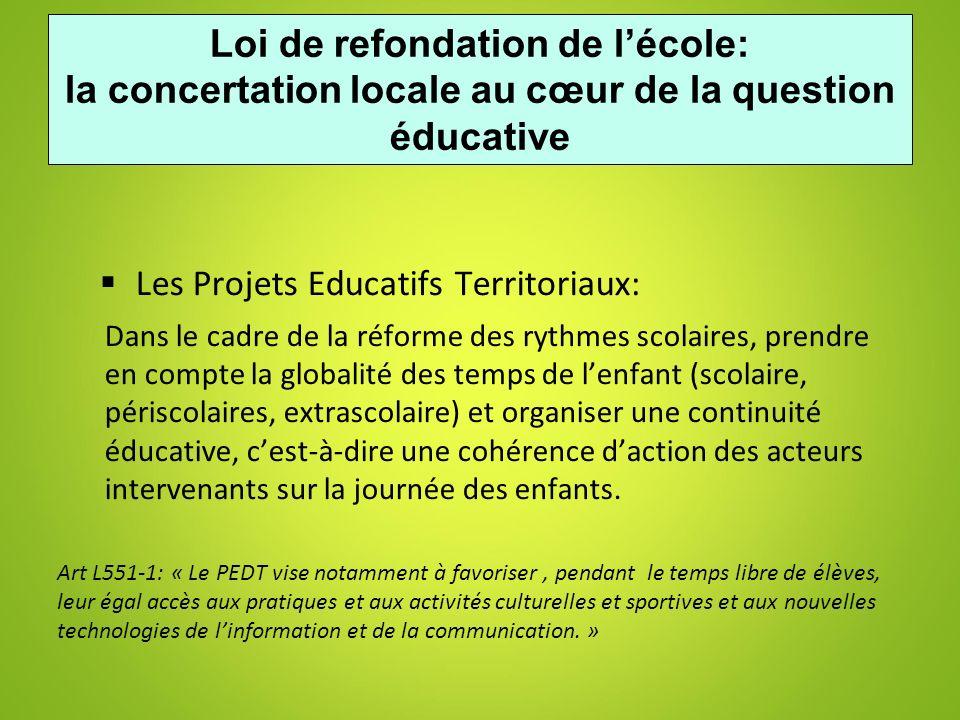 Loi de refondation de lécole: la concertation locale au cœur de la question éducative Les Projets Educatifs Territoriaux: Dans le cadre de la réforme