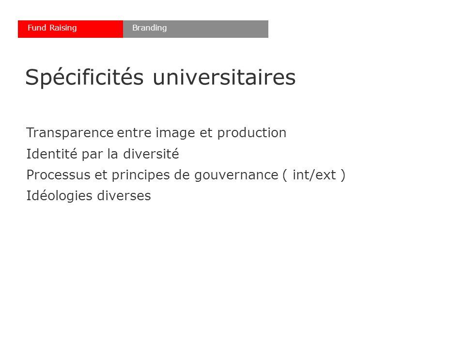 Spécificités universitaires Transparence entre image et production Identité par la diversité Processus et principes de gouvernance ( int/ext ) Idéologies diverses BrandingFund Raising