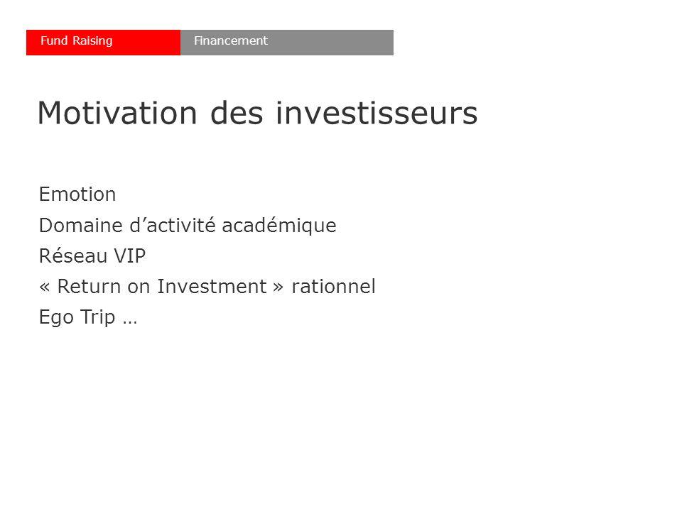 Motivation des investisseurs Emotion Domaine dactivité académique Réseau VIP « Return on Investment » rationnel Ego Trip … FinancementFund Raising