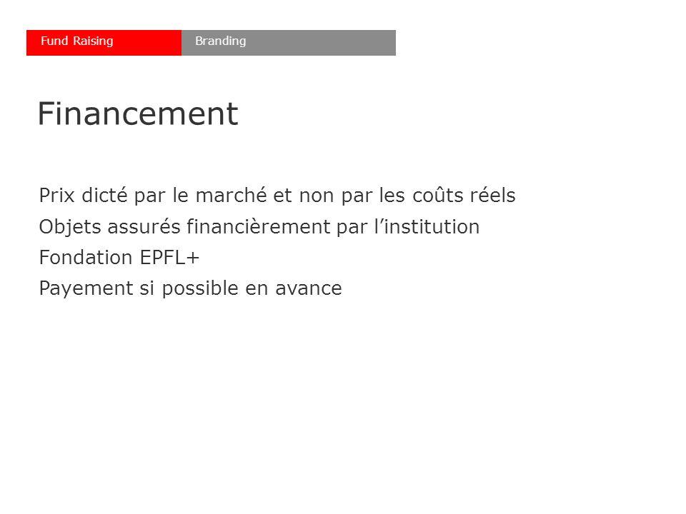 Financement Prix dicté par le marché et non par les coûts réels Objets assurés financièrement par linstitution Fondation EPFL+ Payement si possible en avance BrandingFund Raising