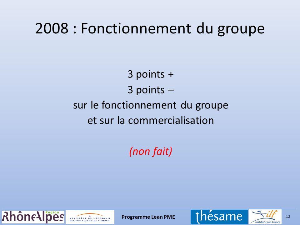 12 Programme Lean PME 2008 : Fonctionnement du groupe 3 points + 3 points – sur le fonctionnement du groupe et sur la commercialisation (non fait)
